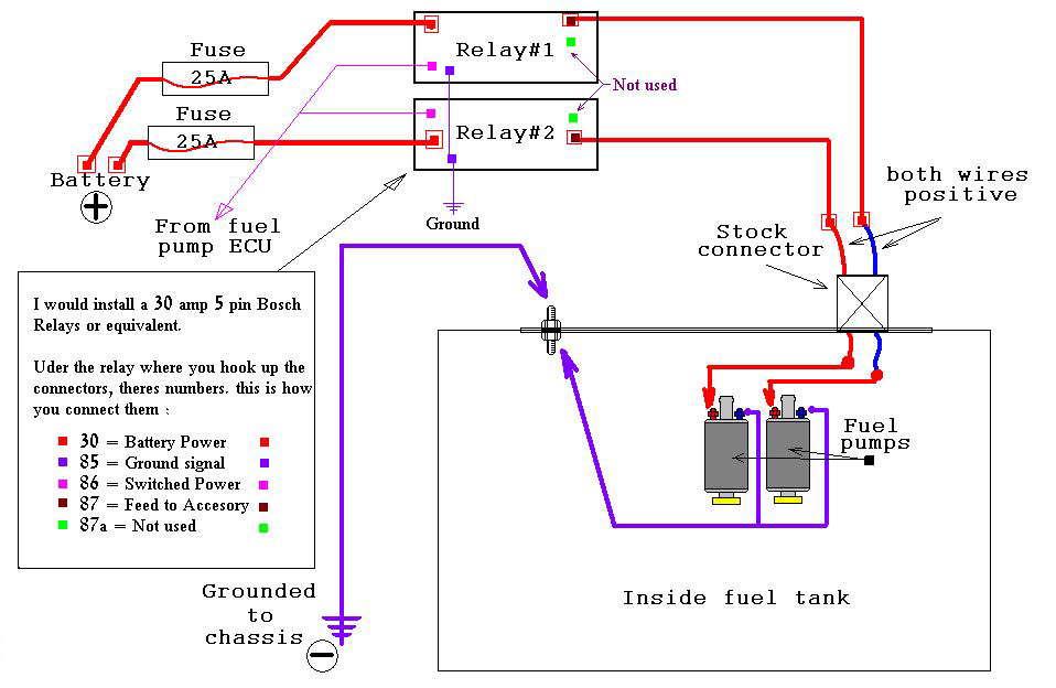 DualPumpWiring fuel pump wiring dual fuel wiring diagram at readyjetset.co
